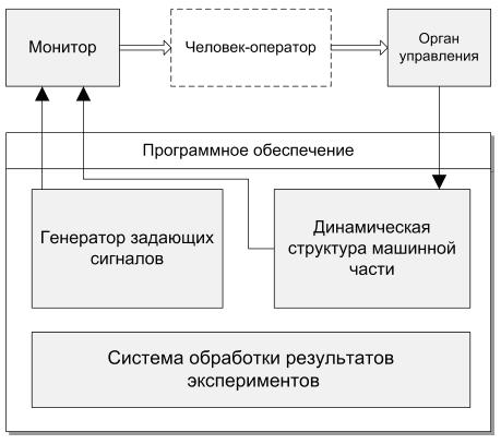 Схема изготовления ящика